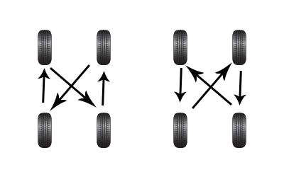 diagrams of tire rotation
